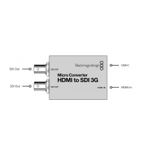 Конвертор Blackmagic HDMI to SDI 3G