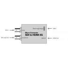 Конвертор Blackmagic SDI to HDMI 3G